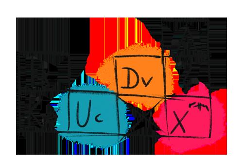 Die unterschätzten Variablen in der Formel für Innovation